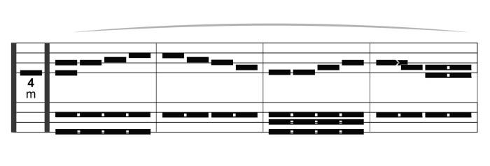 Dodeka Notation