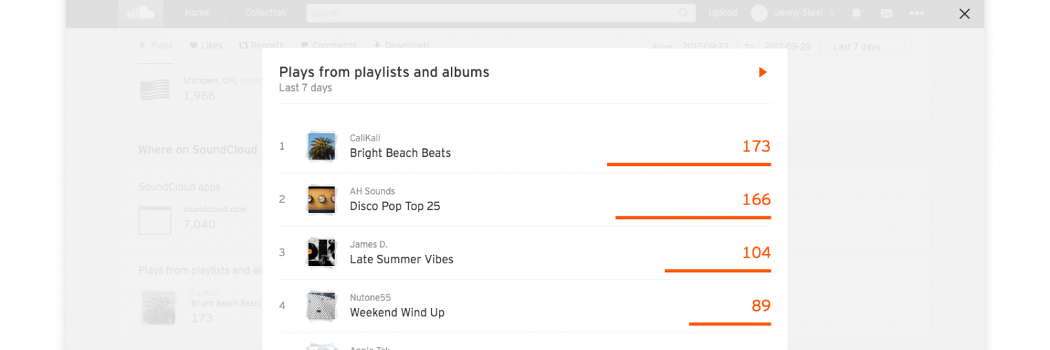 SoundCloud now shows creators who's playlisting their tracks