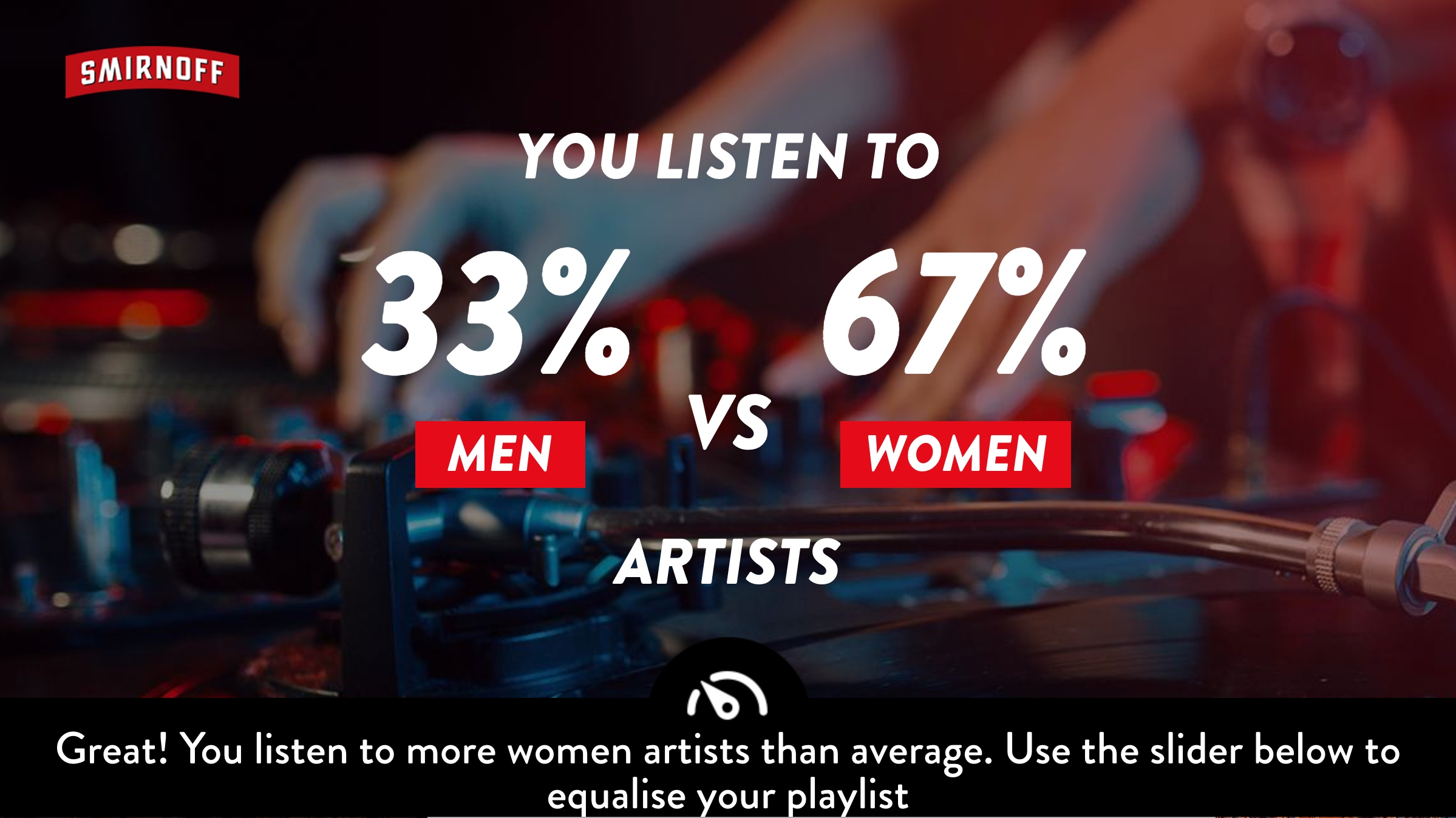 Spotify and Smirnoff launch 'unconscious gender bias' campaign