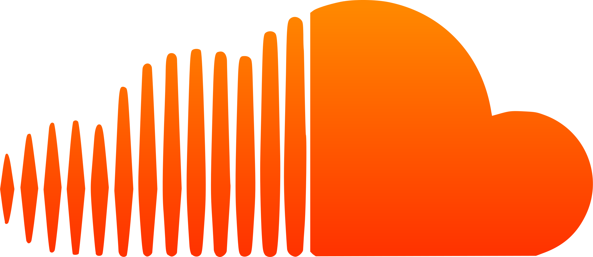 how to download soundcloud playlist